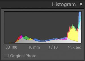 A screenshot of the histogram for a high exposure photograph, showing the graph bunched up towards the right hand side.